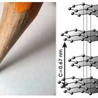 micronized-graphite