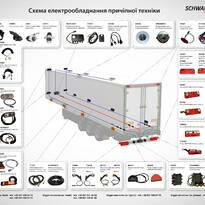 Схема електрообладнання