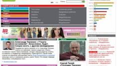 Хто, як і скільки заробляє і витрачає у ЗМІ. Огляд від УкрБізнес