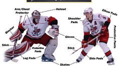 Хоккейная форма(экипировка) в Украине