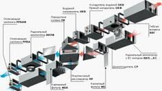 Енергозберігаючі канальні установки Х-VENT - економічний вибір!