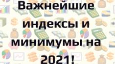 Найважливіші індекси та мінімуми на 2021 рік!