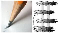 Micronized graphite