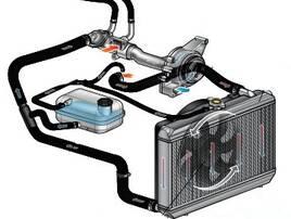 Системы охлаждения для авто