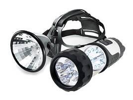 Ліхтарі ручні і кемпінгові лампи