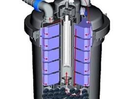 Різне обладнання для очищення стічних вод