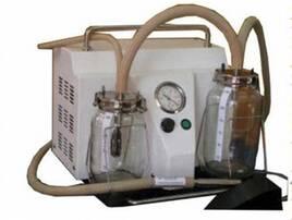 Апарати для переривання вагітності