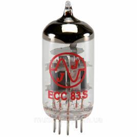 Усилители для электрогитар