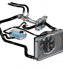 Системи охолодження для авто