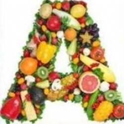 Вітамін А масляний: панацея чи небезпека для організму?