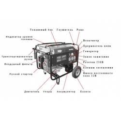 Виды бензиновых генераторов