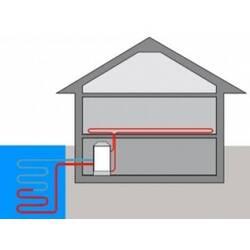Виды тепловых насосов и сферы их применения