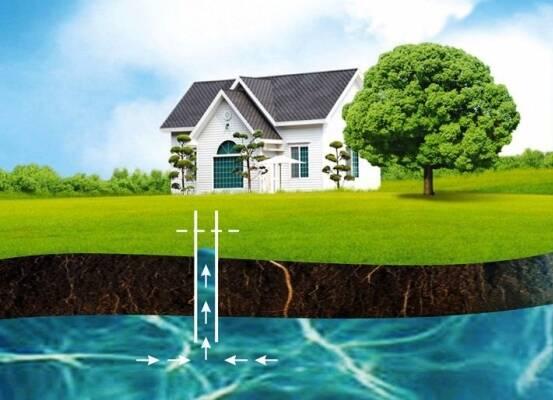 Методы, по которым выполняется бурение скважин на воду