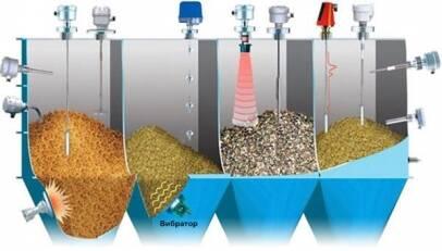 Датчики рівня сипучих речовин: різновиди та переваги використання