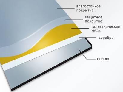 КомпанієюТОВ ЛЕАЛ-ГЛАСС введений в експлуатацію новий завод з виробництва дзеркал
