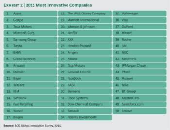 AХА признана одной из самых инновационных компаний мира