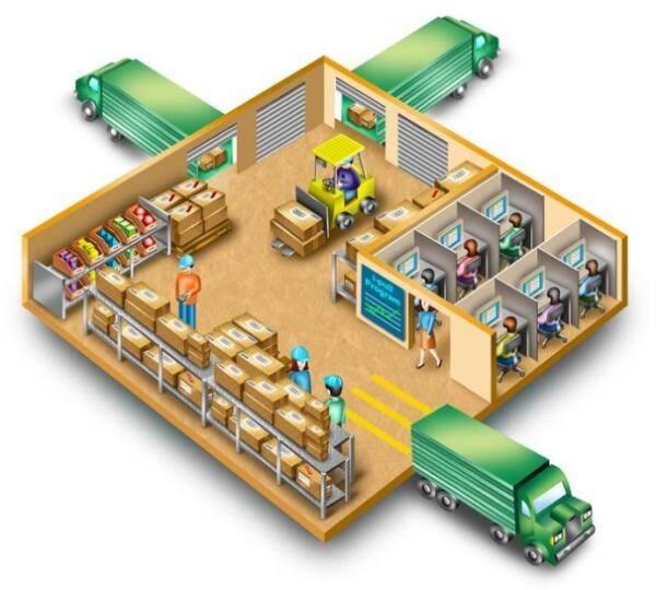 WMS-система управляющая складом: понятие и особенности