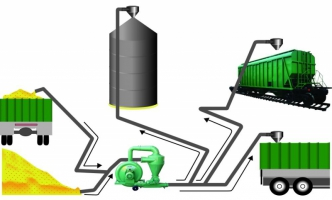 Новинка на складі: пневмонавантажувачі для транспортування зернових